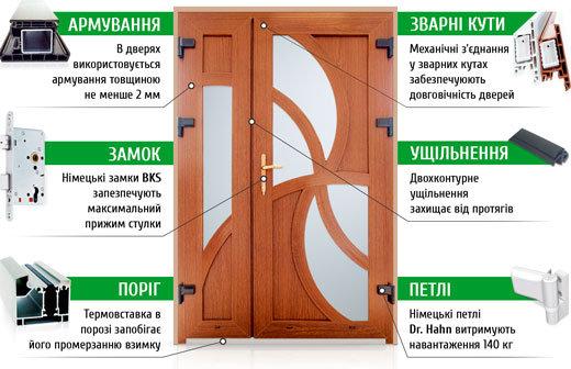 пластикові двері РЕхау івано-франківськ55
